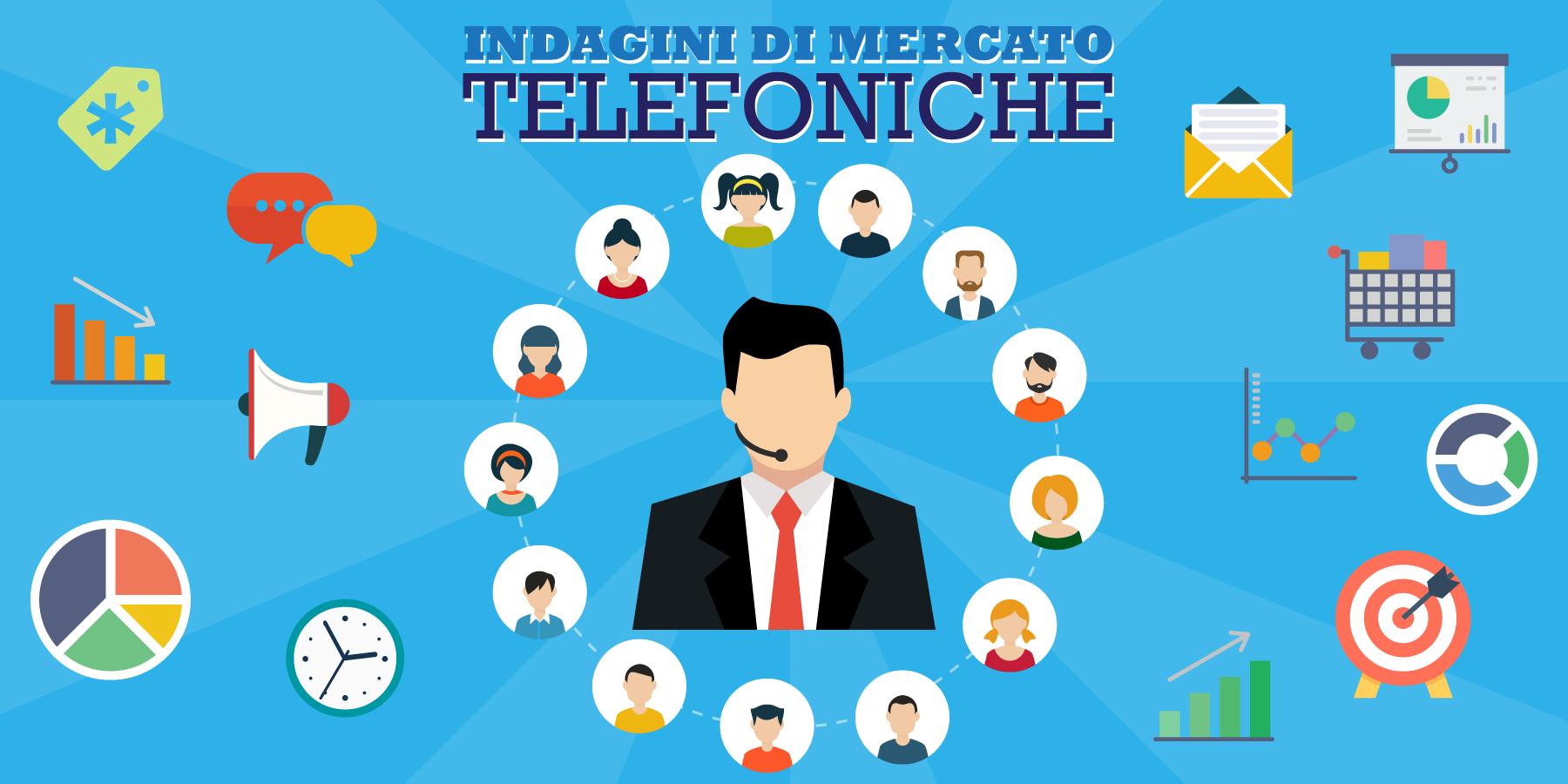 indagini di mercato telefoniche